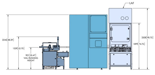 RW-250 Machine Diagram Front